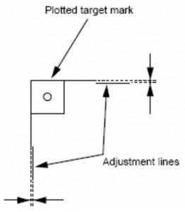 Adjusting Offset_pic10